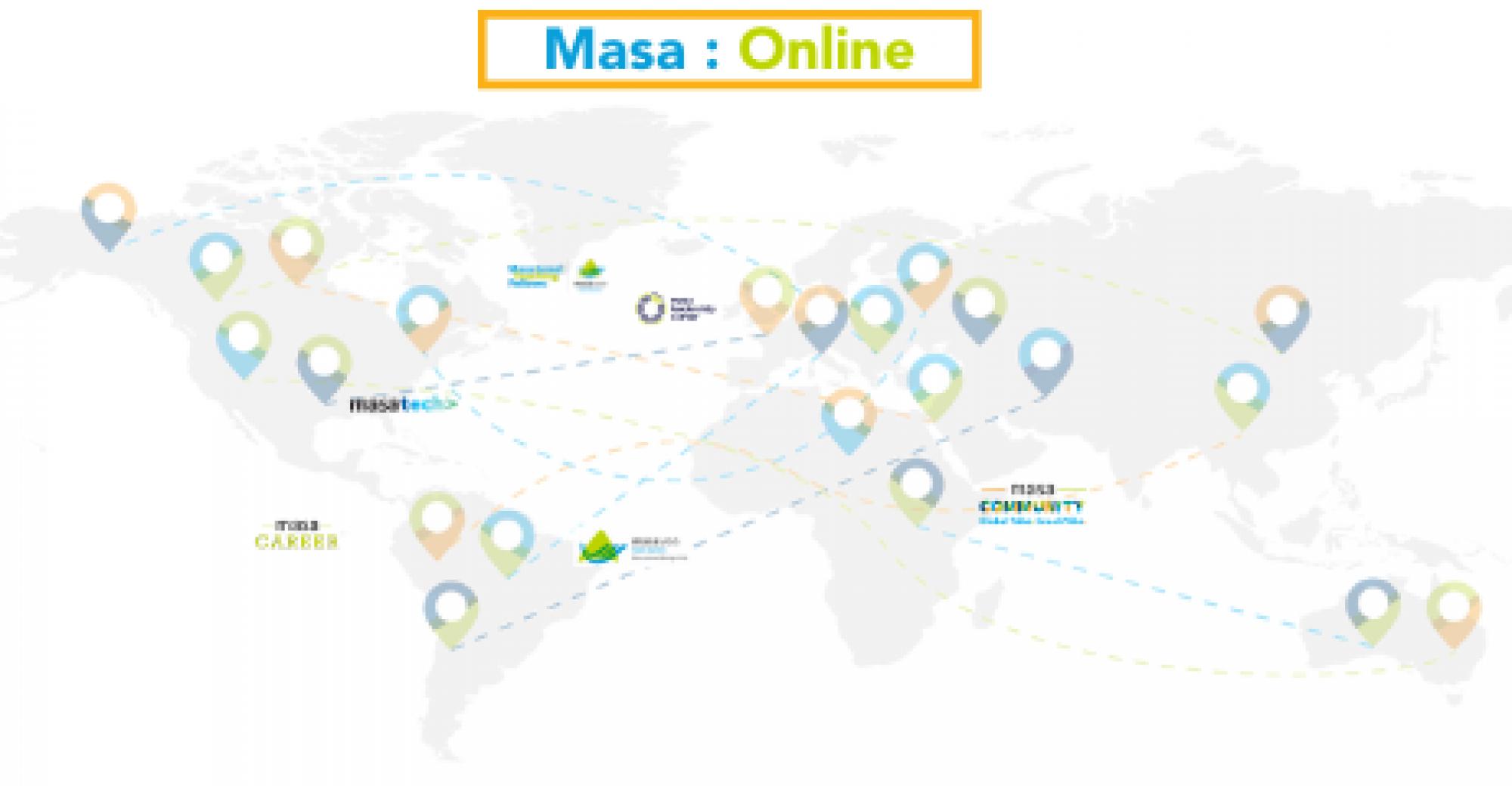 Masa Online 1