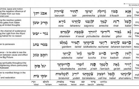 Ana B'Ko'ach: A Musical Kabbalistic Meditation with On-Screen Text