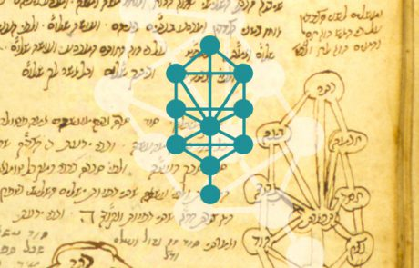 Kabbalistic Poems Recited Before Kiddush: Atkinu Seudata & Azamer Bishvochin