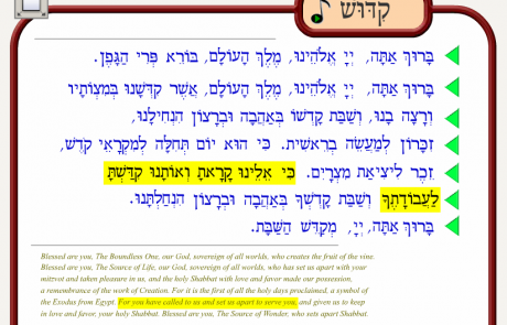 Reconstructionist Kiddush and the Concept of Chosenness