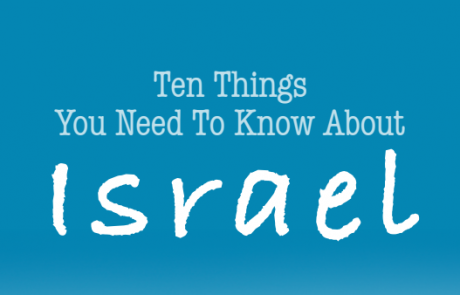 StandWithUs: 10 Things to Know About Israel